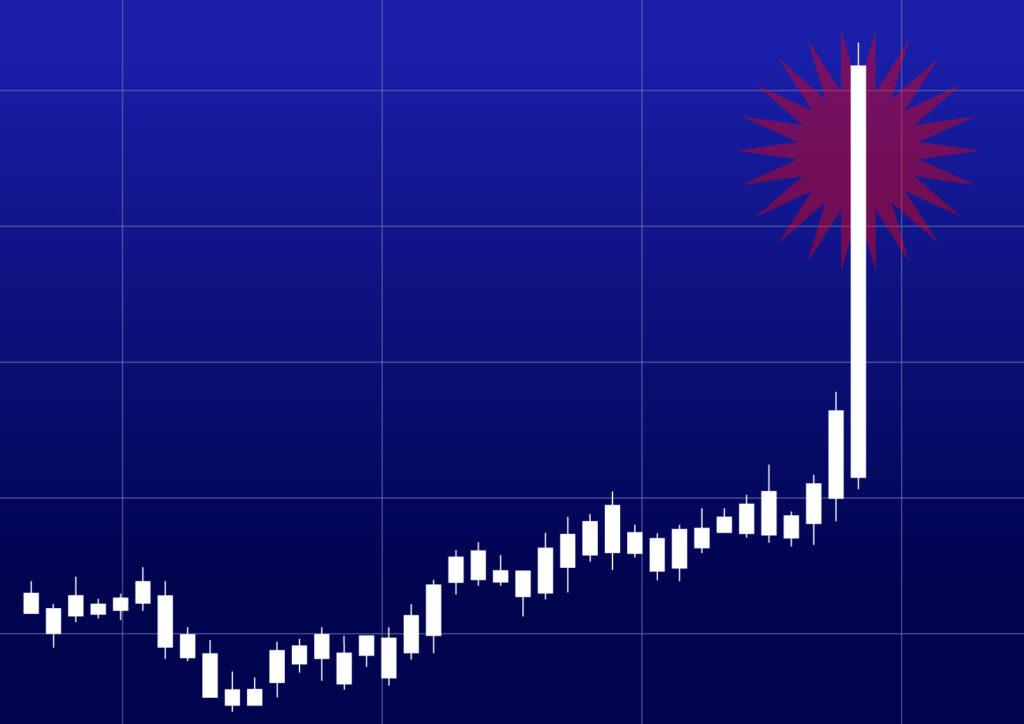 政策金利発表で急騰しているチャート
