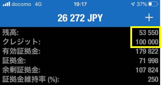 CXCMarkets200%入金ボーナス